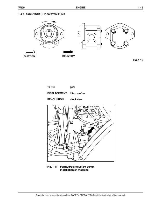 NEW HOLLAND W230 WHEEL LOADER Service Repair Manual