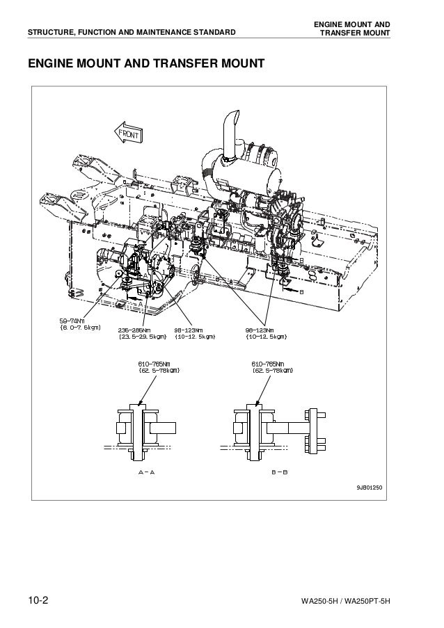 Komatsu WA250-5H Wheel Loader Service Repair Manual SN