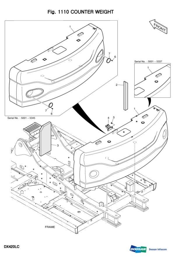 DAEWOO DOOSAN DX420LC Crawler Excavator Service Repair Manual