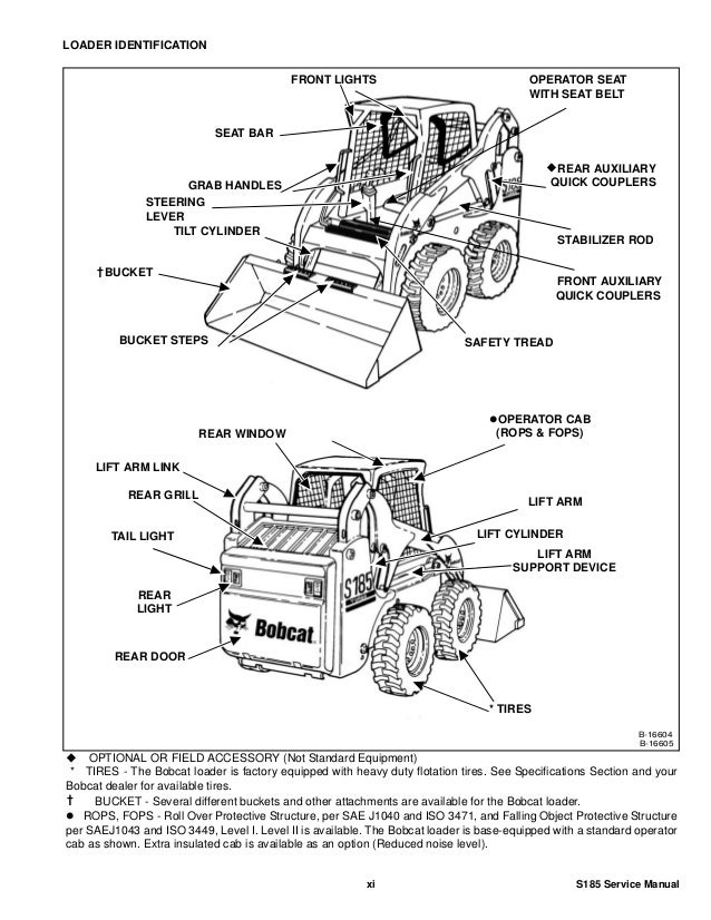 BOBCAT S185 SKID STEER LOADER Service Repair Manual S/N