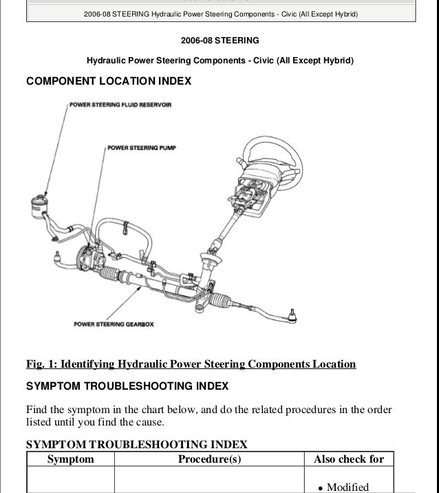 2007 Honda Civic Service Repair Manual