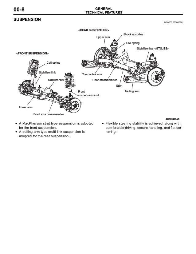 2010 Mitsubishi Lancer Service Repair Manual