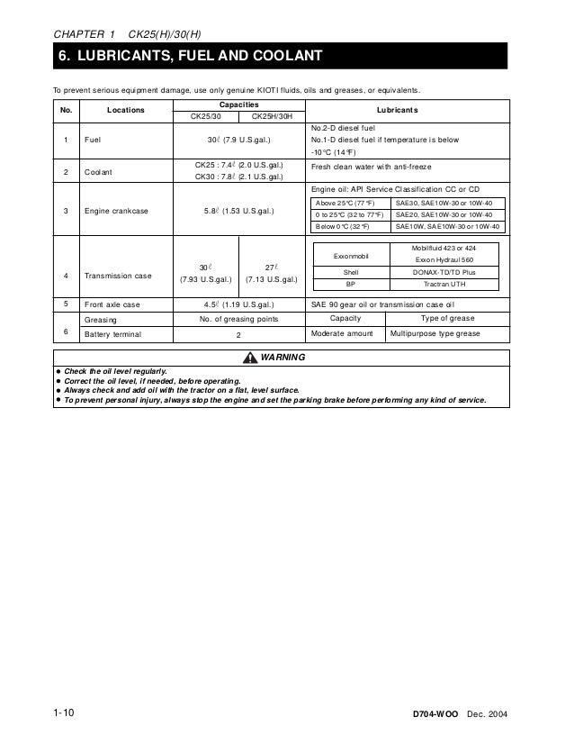 kioti daedong ck25h tractor service repair manual 21 638?cb=1522515692 kioti daedong ck25h tractor service repair manual
