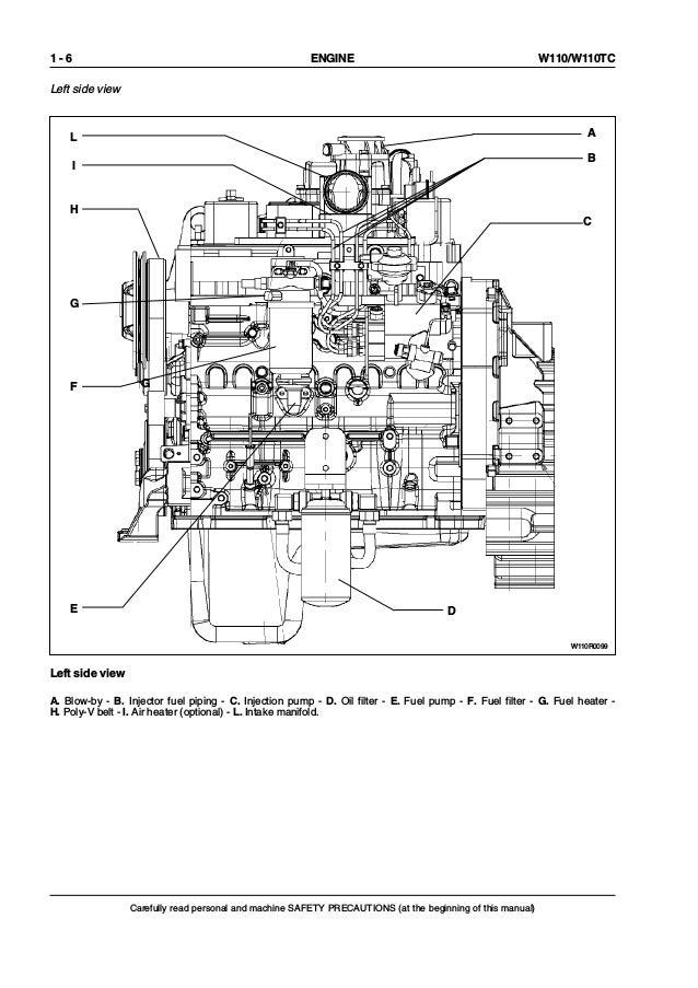 New Holland W110 Wheel Loader Service Repair Manual on