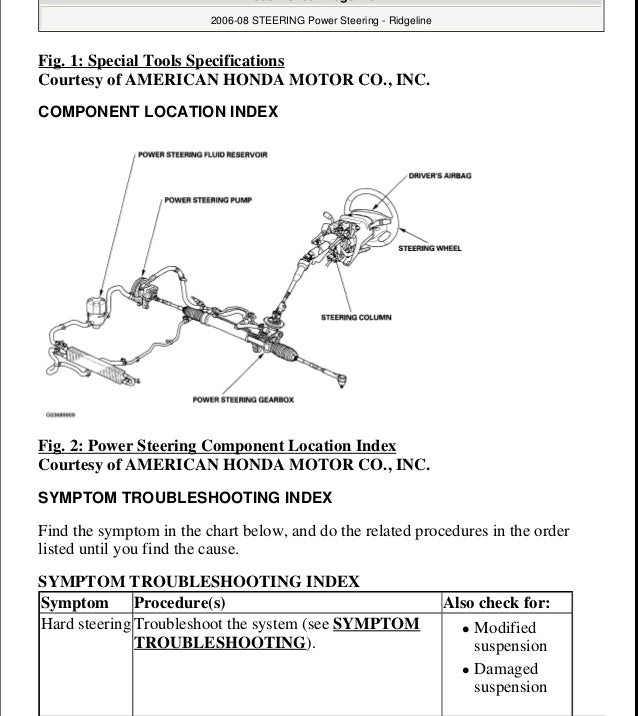 2007 honda ridgeline service repair manual  slideshare