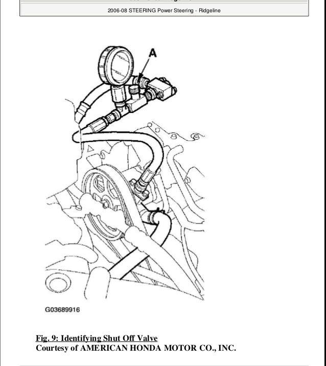 2007 Honda Ridgeline Service Repair Manual