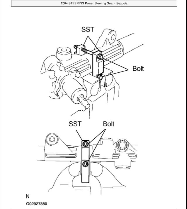 2007 Toyota Sequoia Service Repair Manual