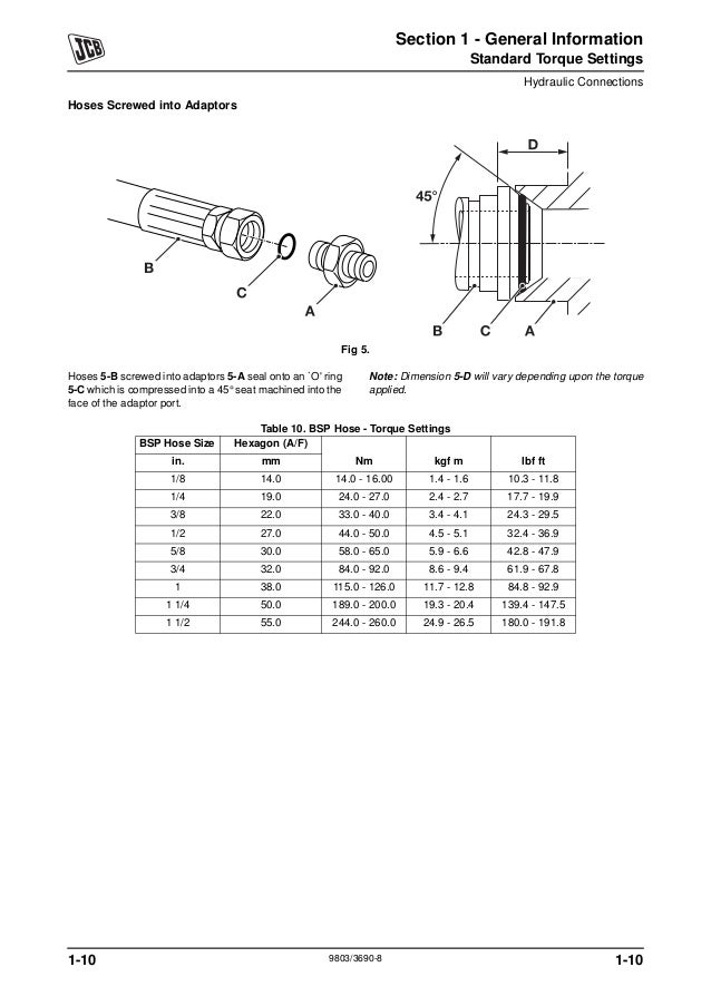 JCB 520-40 Telescopic Handler Service Repair Manual SN