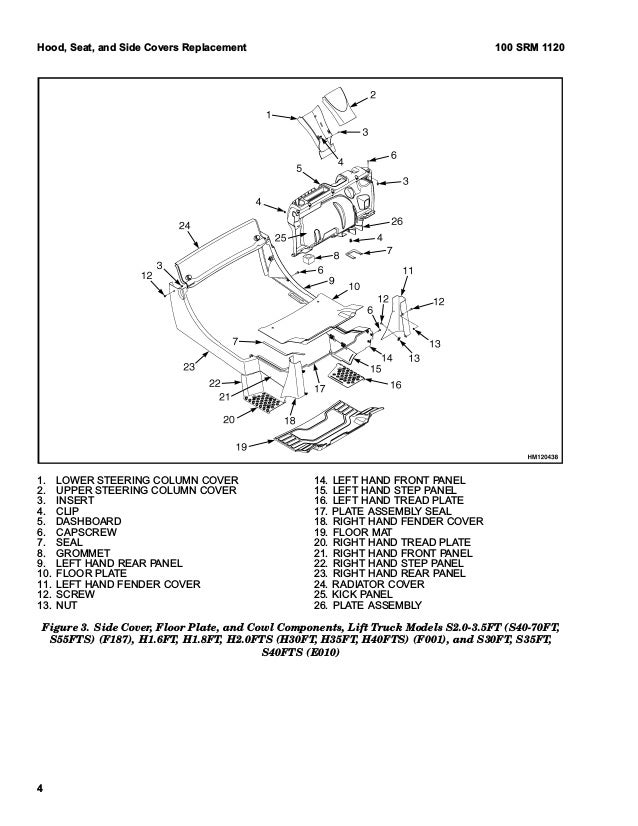 Hyster F187 (S3 5FT Europe) Forklift Service Repair Manual