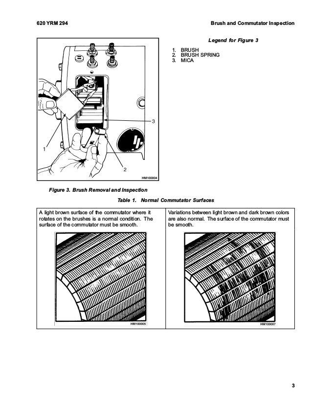 Yale esc 30 forklift manual
