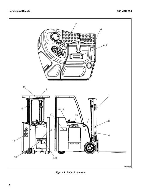 YALE A883 ESC040FA FORKLIFT Service Repair Manual