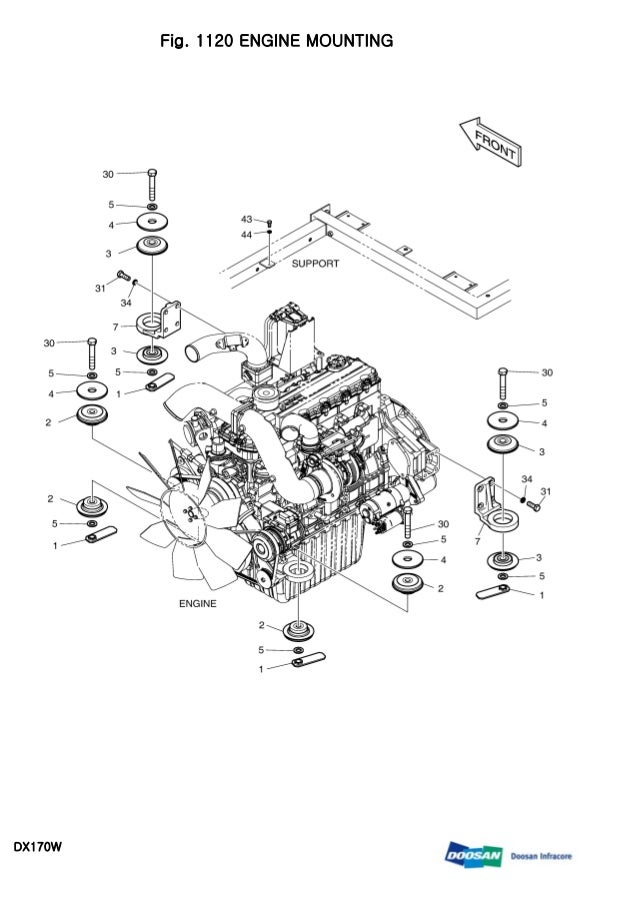 DAEWOO DOOSAN DX170W WHEELED EXCAVATOR Service Repair Manual