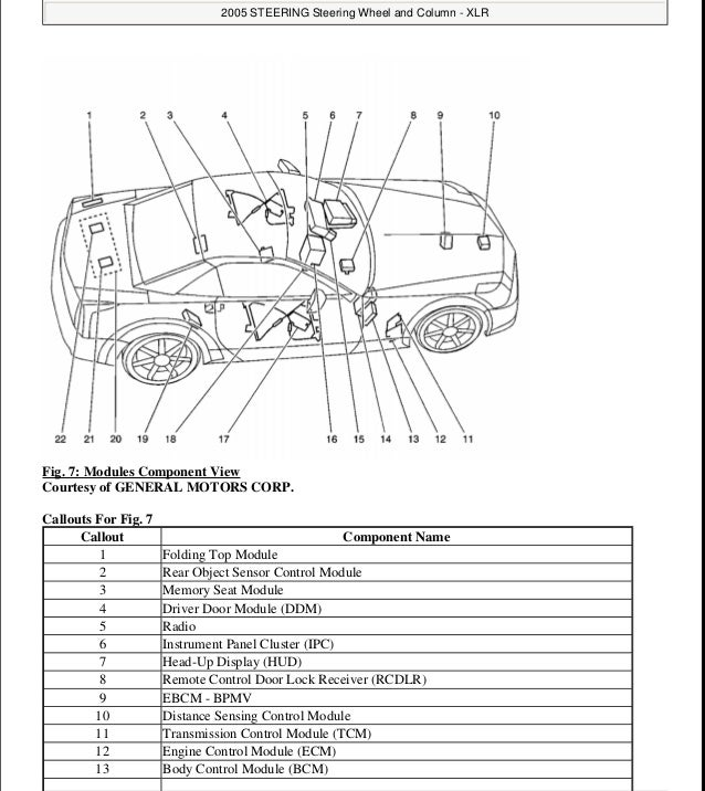 2005 Cadillac Xlr Service Repair ManualSlideShare