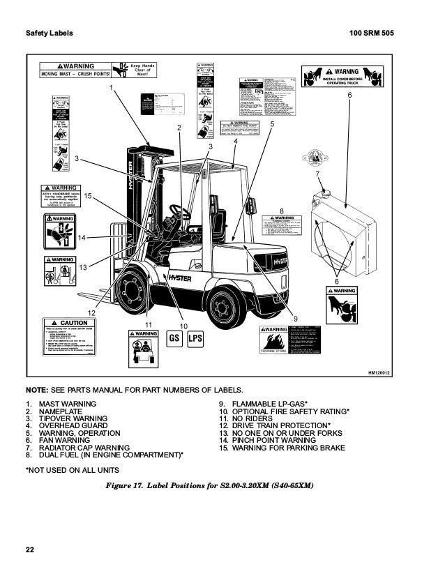 Hyster Forklift Wiring Diagram from image.slidesharecdn.com