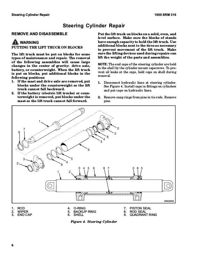 Hyster H60XM (H177) Forklift Service Repair Manual