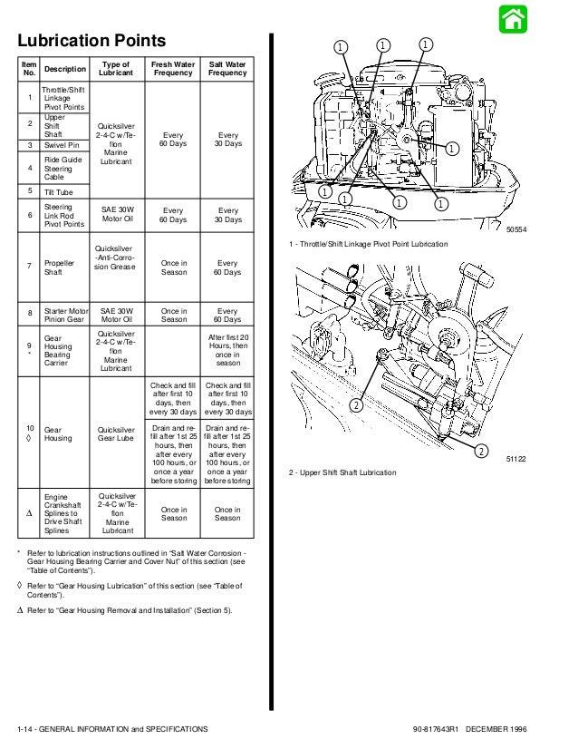 Mercury Mariner Outboard 45 Jet / 50 / 55 / 60 Service