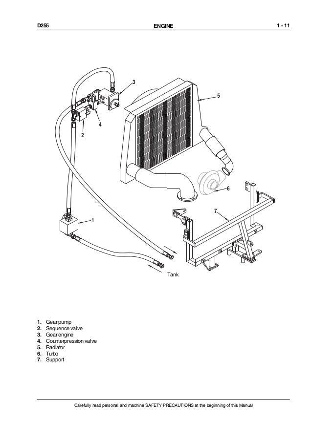 NEW HOLLAND D255 CRAWLER DOZER Service Repair Manual