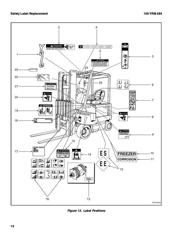 YALE A839 ERC100HG LIFT TRUCK Service Repair Manual