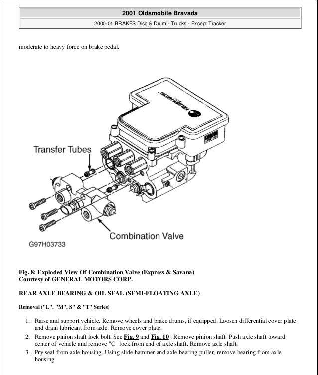 Oldsmobile bravada 1999 owners manual