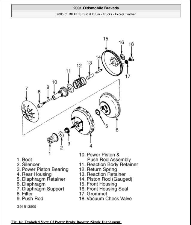 2001 OLDSMOBILE BRAVADA Service Repair Manual