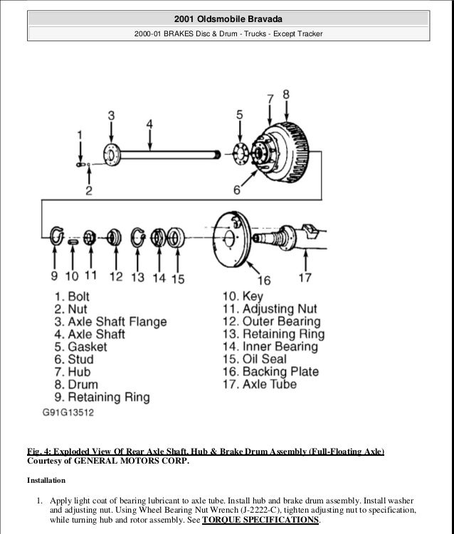Brake Hub Diagram | Wiring Diagram