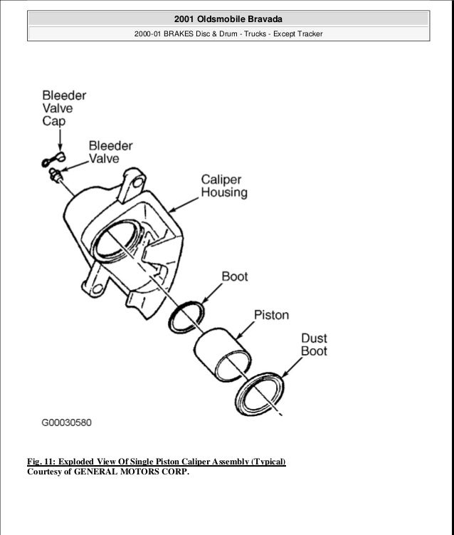 2000 Oldsmobile Bravada Service Repair Manual