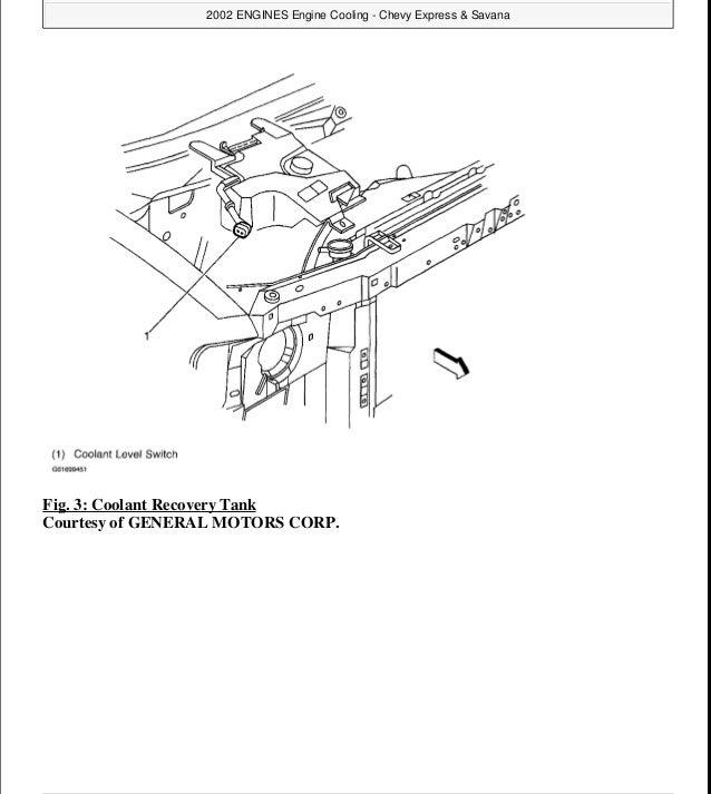 1996 GMC SAVANA Service Repair Manual