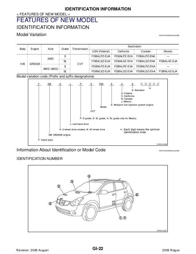 33 2009 Nissan Rogue Fuse Box Diagram