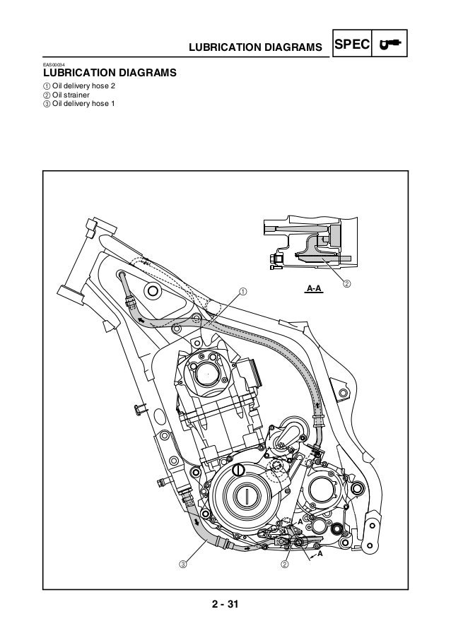 2004 Yamaha XT 660 XT660 X(S) Service Repair Manual