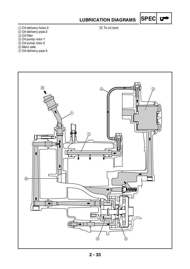 2004 Yamaha XT 660 XT660 X(S) Service Repair Manual
