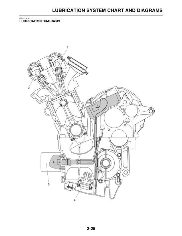 2008 Yamaha FZ1 FZS1000XRC Service Repair Manual