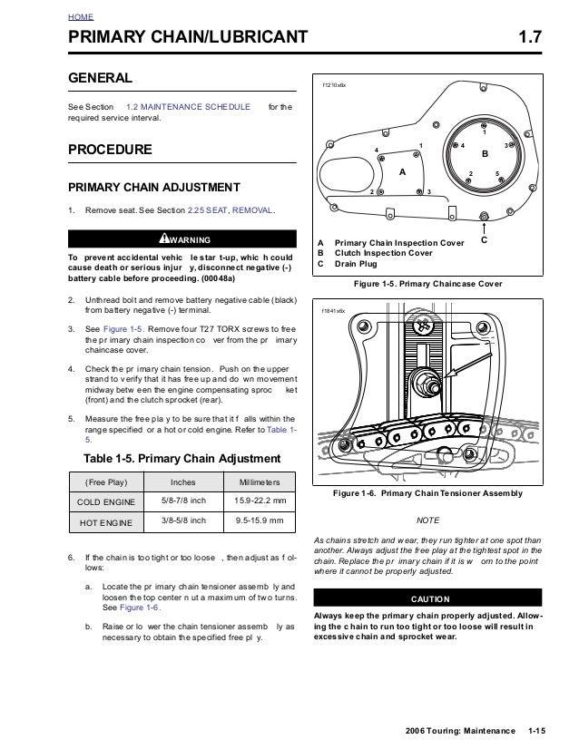 Harley Electra Glide Police Wiring Diagram on harley sportster diagram, harley fatboy diagram, harley knucklehead diagram,