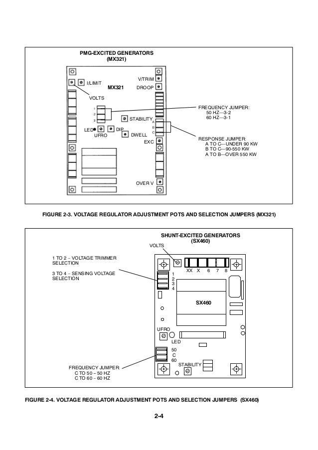 Onan Voltage Regulator Wiring Diagram - Wiring Diagram