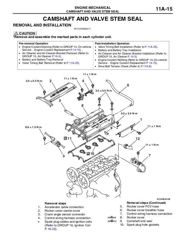 2002 mitsubishi airtrek service repair manual rh slideshare net