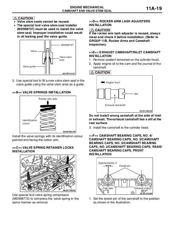 2002 mitsubishi airtrek service repair manual rh slideshare net Paperwork Guide Guide Book