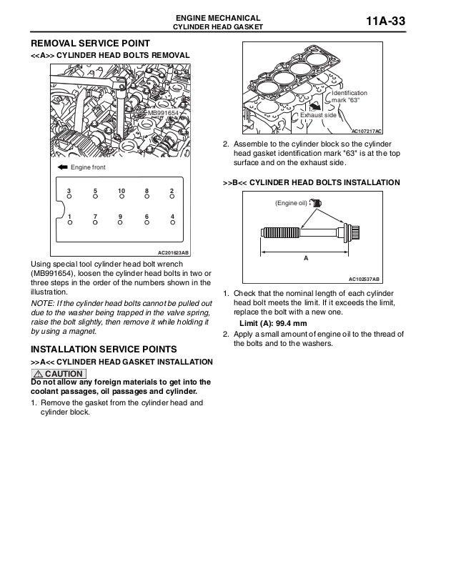 2002 MITSUBISHI AIRTREK Service Repair Manual