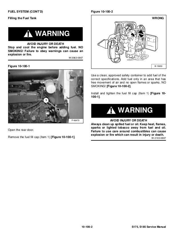 BOBCAT S175 SKID STEER LOADER Service Repair Manual S/N