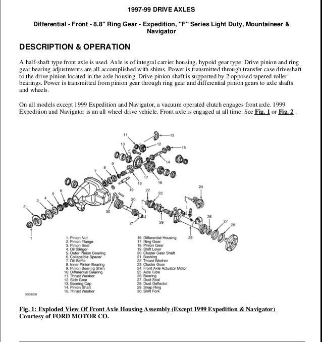 1999 Ford Explorer Service Repair Manual