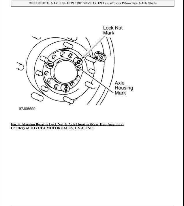 1996 LEXUS LX-450 (LX450) Service Repair Manual