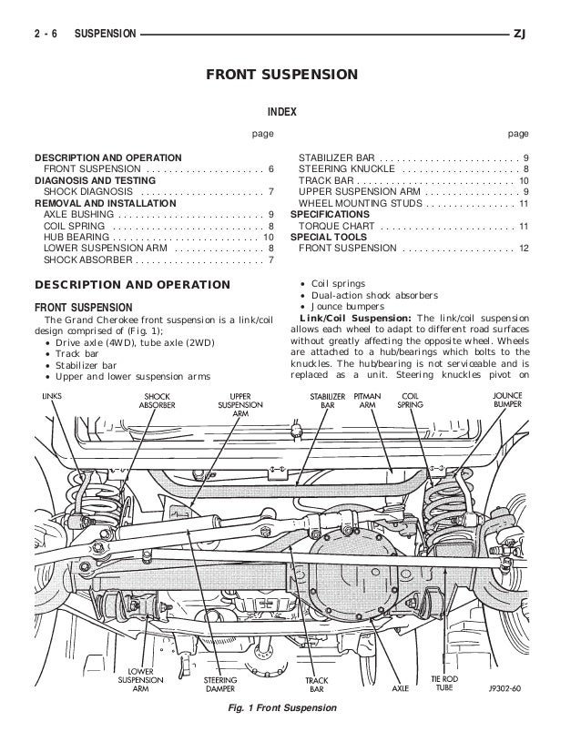 1996 jeep grand cherokee service repair manual rh slideshare net