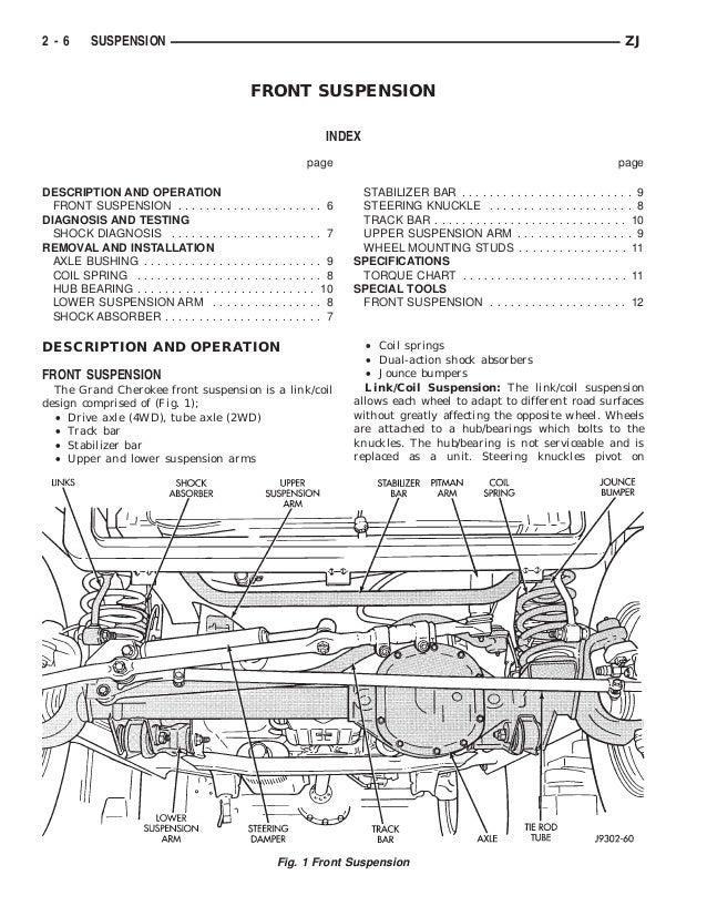 1996 jeep grand cherokee service repair manual 1996 Jeep Cherokee Engine Diagram