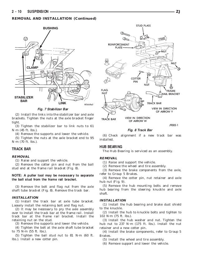 Awesome 1996 Jeep Grand Cherokee Service Repair Manual Wiring Digital Resources Ntnesshebarightsorg