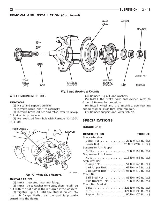 1996 Jeep Grand Cherokee Front Suspension Diagram Nemetas