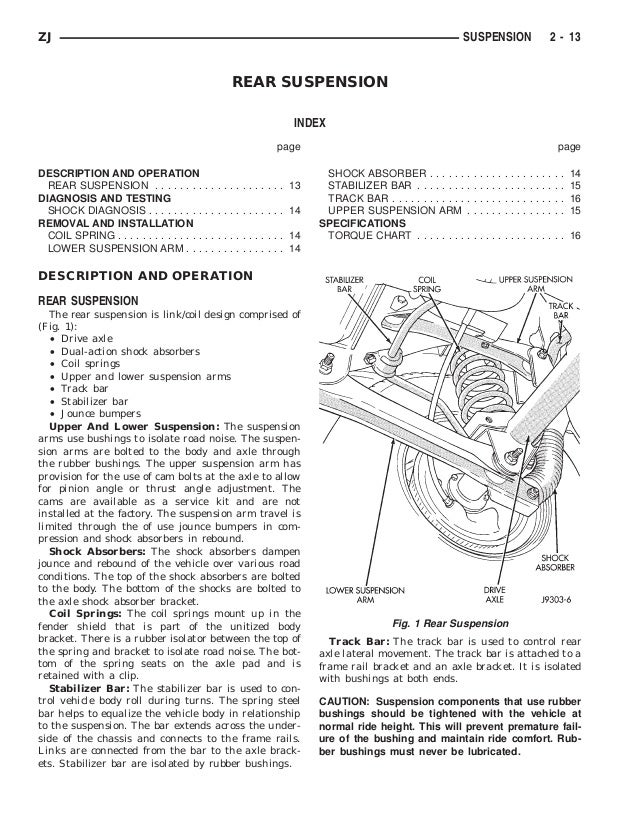 1996 jeep grand cherokee service repair manual cheapraybanclubmaster Gallery