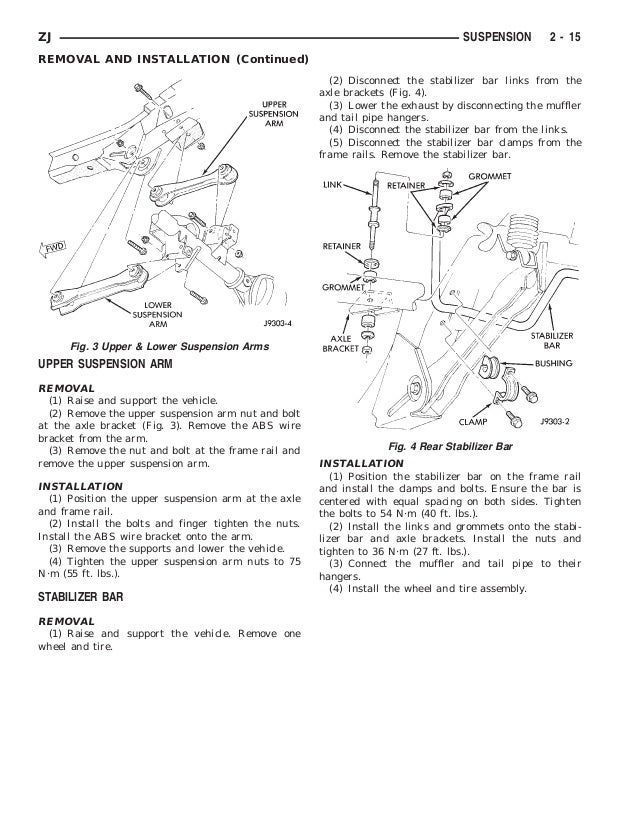 Astonishing 1996 Jeep Grand Cherokee Service Repair Manual Wiring Digital Resources Ntnesshebarightsorg