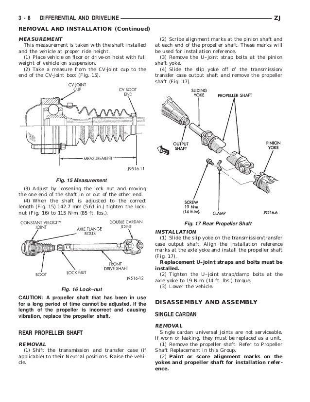 2000 2001 jeep cherokee service repair manual download