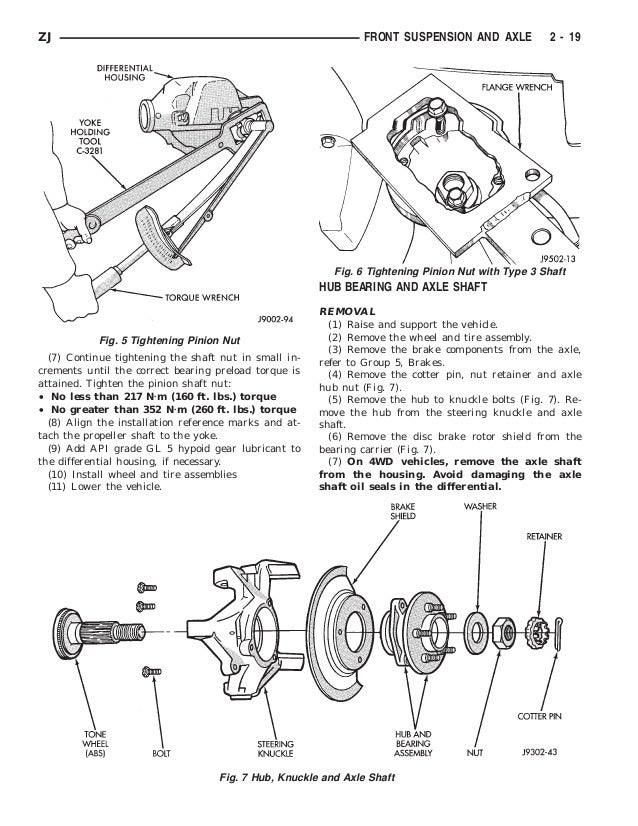 1995 JEEP GRAND CHEROKEE Service Repair Manual