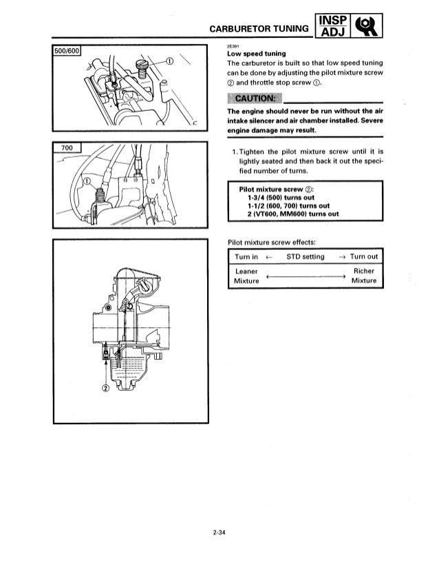 1997 2004 yamaha vt700dx deluxe snowmobile service repair manual rh slideshare net