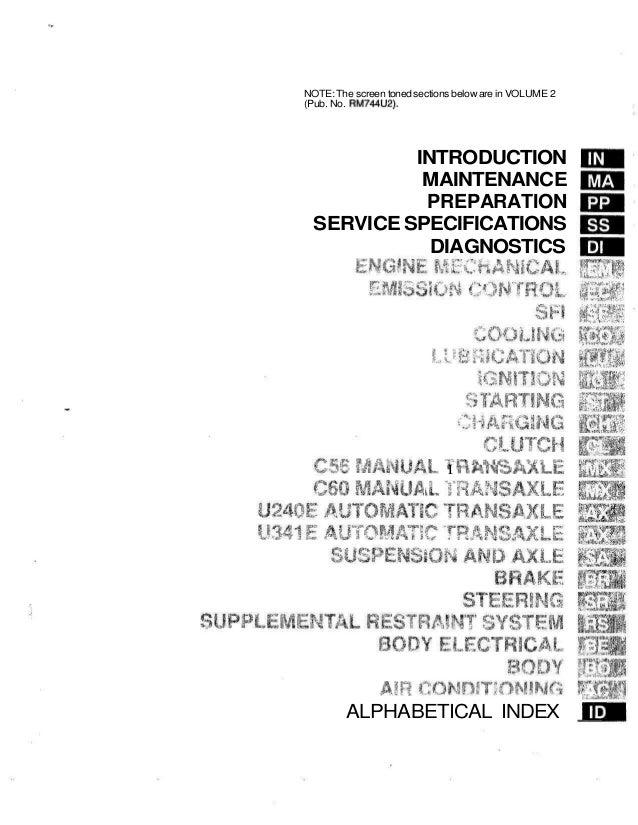 2003 TOYOTA CELICA Service Repair Manual