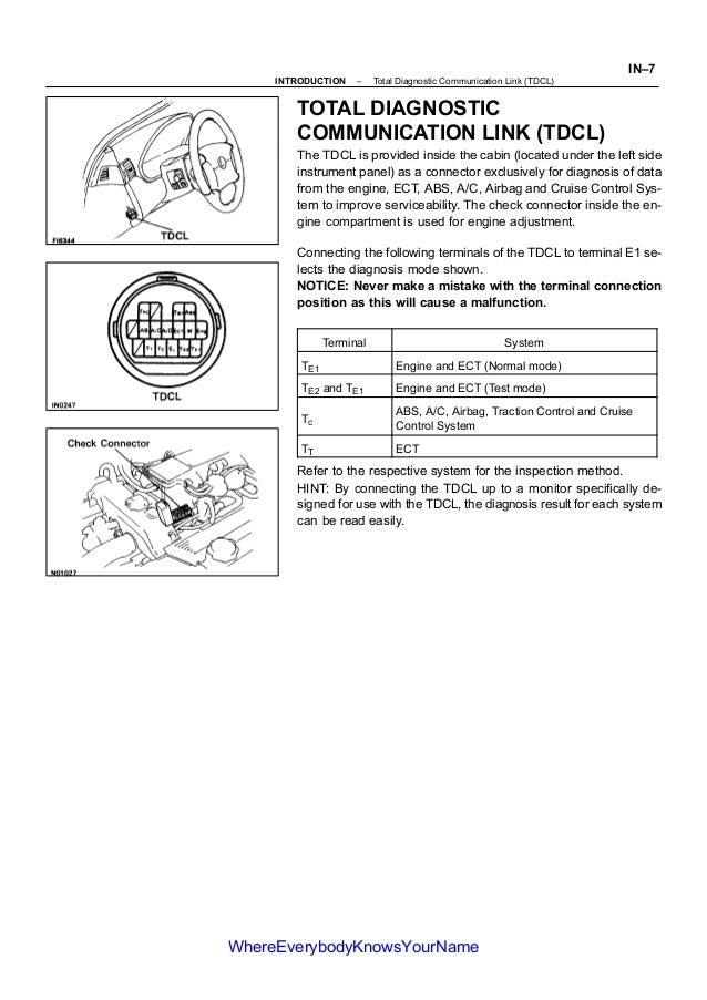 File  Wiring Diagram 1995 Lexu Sc300